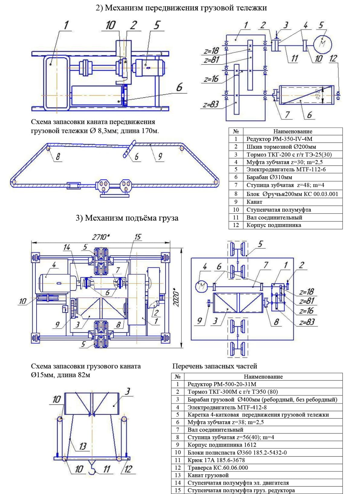 Схема передвижения тележки